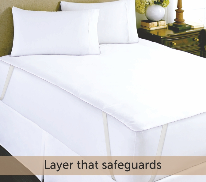Mattress Protector Buying Guide